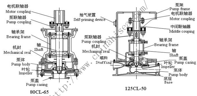 CL Series Marine Vertical Centrifugal Pump1.jpg