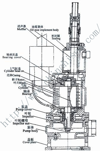 Marine Sewage Pump - drawing.jpg