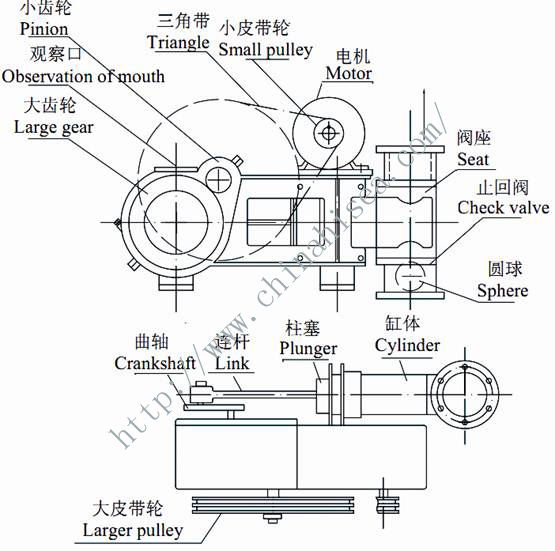 DZ Piston Pump-structure.jpg