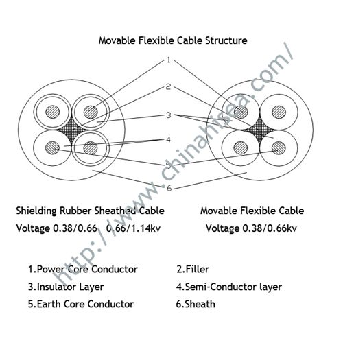 movable-flexible-cable-structure.jpg