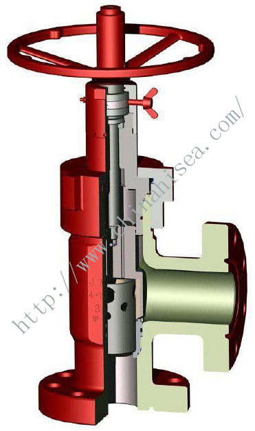 Adjustable Choke Valve - External Sleeve Type.jpg