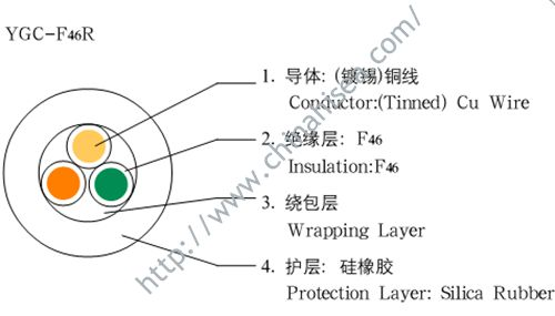 Silicon Rubber Insulated Power Cable Silicon Rubber