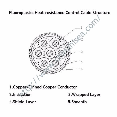 F46-Heat-resistance-control-cable-structure.jpg