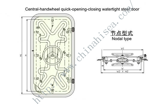 Central Handlewheel Quick Open & Closing Weathertight Steel Door.jpg