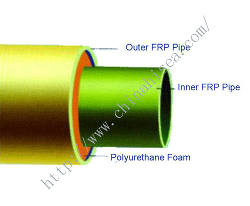 FRP Insulating Pipe - Structure.jpg