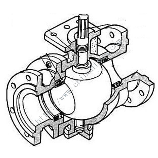 API Fixed Ball Valve Working Theory