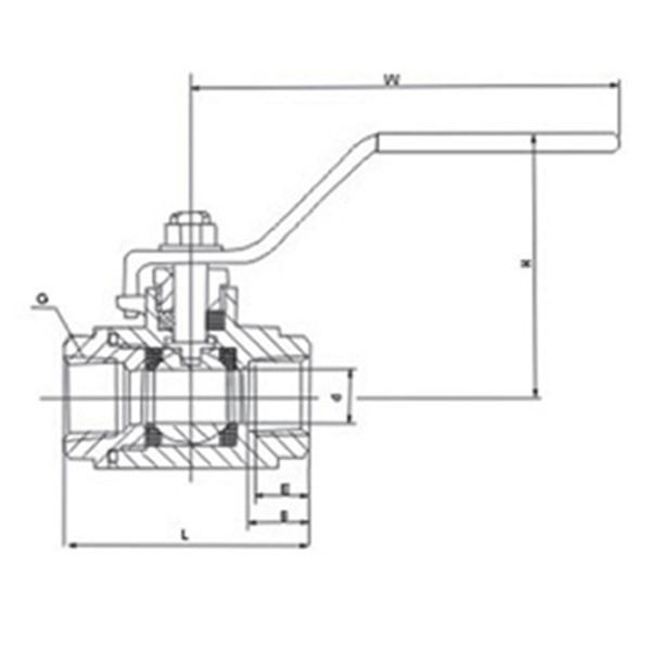 Full-bore Thread Ball Valve Working Theory
