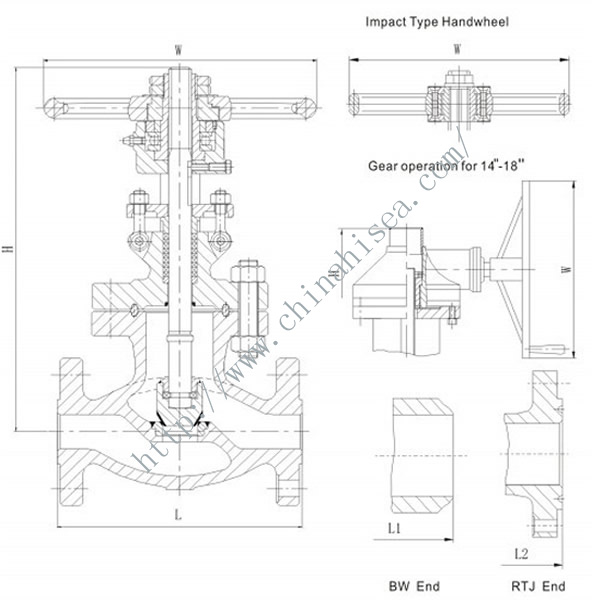 900LB Cast Steel Globe Valve Working Theory