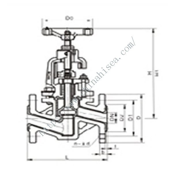 Corrosion Resistance Globe Valve Working Thoery