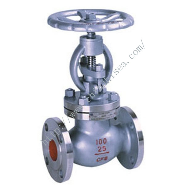 Manual Operation Globe Valve Detailed Picture