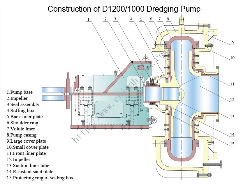 Construction of D1200-1000 Dredging Pump.jpg