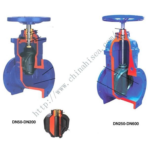 Direct Buried Type Gate Valve Inside Structure