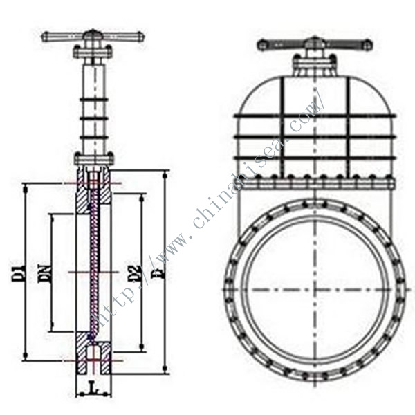 Cast Steel Knife Gate Valve Working Theory