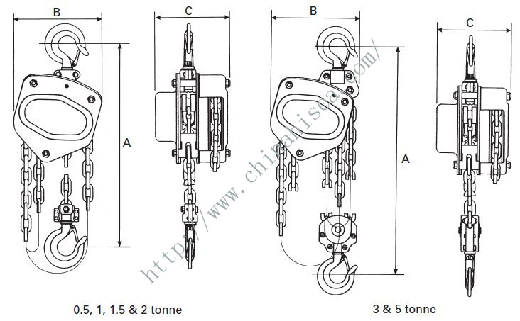 Chain Hoist with capacity 500kg to 30 tonnes-drawing.jpg