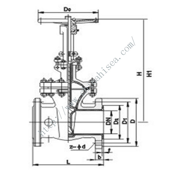 Flange Gate Valve Working Theory