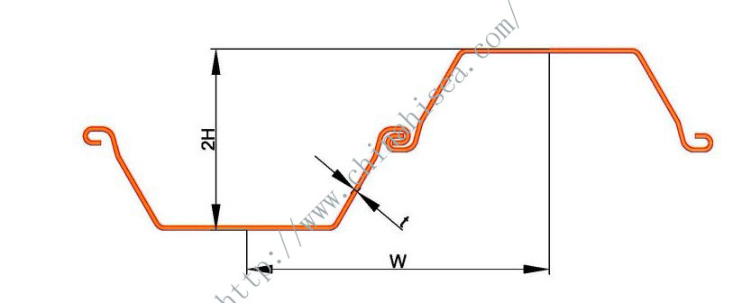 Cold Bending Steel Sheet Pile