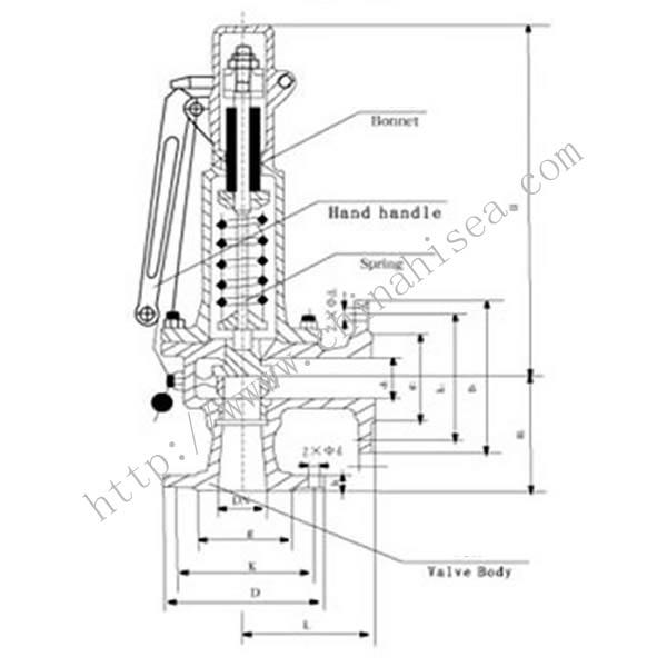 Boiler Valve Boiler Valve Manufacturer Hi Sea Group