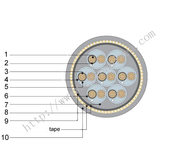 IEEE 1580 type P 1kv Pair twisted offshore Signal Cable construction.jpg