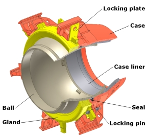 structure of ball joint.jpg