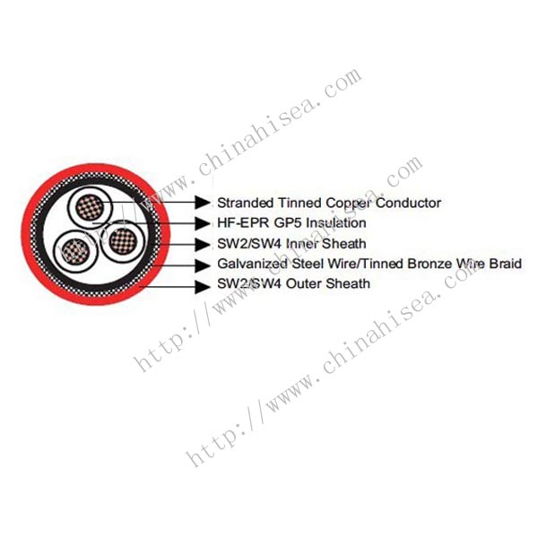 BS 6883 Armored 3.3KV Flame Retardant Power & Control Cable construction.jpg