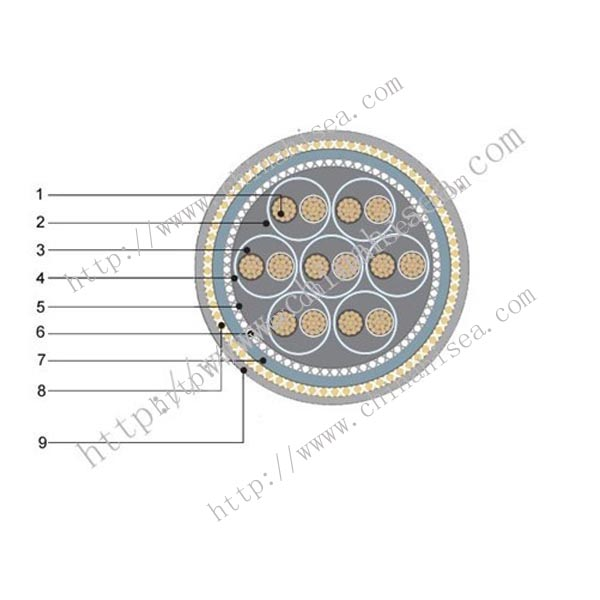 IEEE 1580 type P 1KV Braid Shield Signal Cable construction.jpg