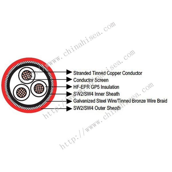 11kv BS 6883 Braided offshore Power & Control Cable construction.jpg