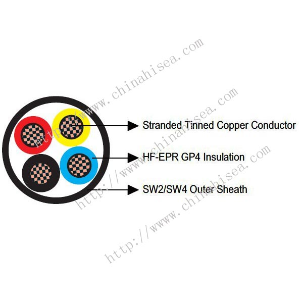 1kv BS 6883 Flame retardant offshore Power & Control Cable construction.jpg