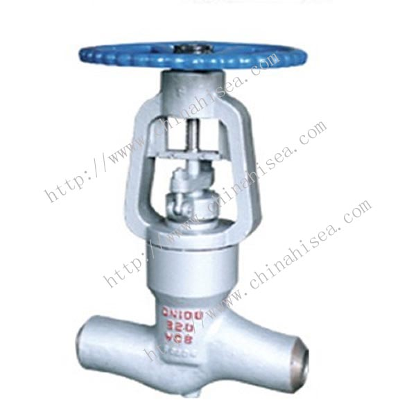 Industry Globe Valve In Factory