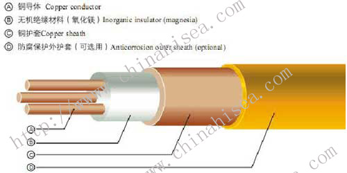 Mineral Insulated Cable Manufacturer : Mineral insulated power cable
