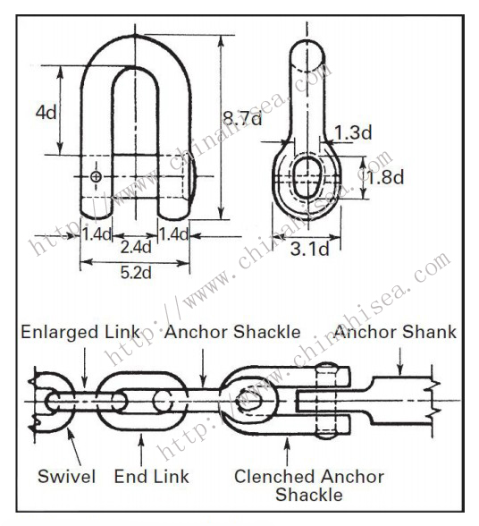 d-type anchor shackle.jpg