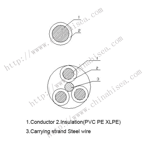 0.6-1KV-aerial-cable-sonctruction.jpg
