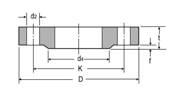 DIN-Carbon-steel-slip-on-flat-flanges-drawing.jpg