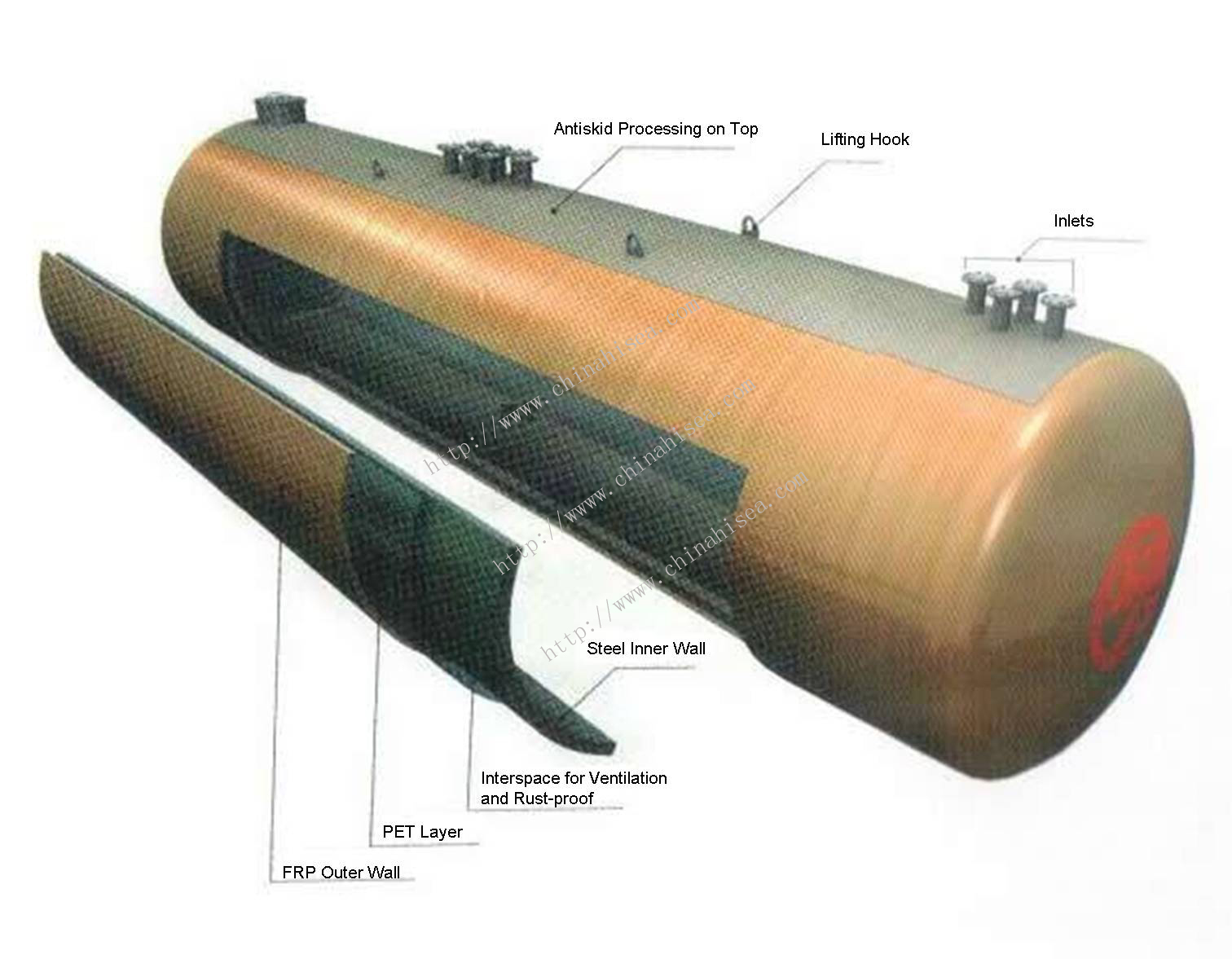 FRP SF Double-wall Tank Structure.jpg