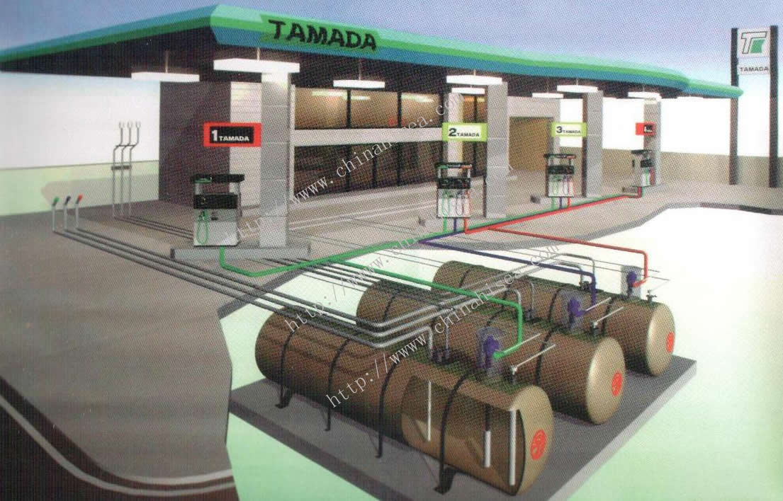 FRP SF Double-wall Tank Underground Application  - Gas Station.jpg