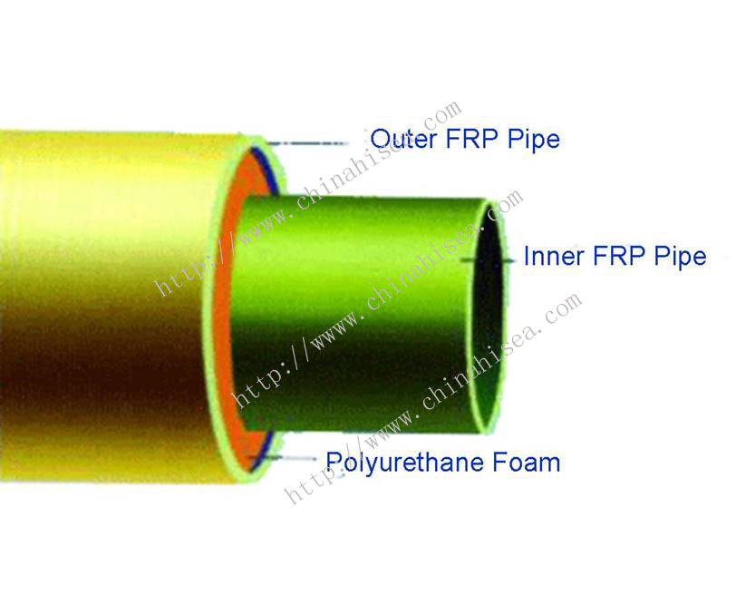FRP Insulation Pipe Structure.jpg