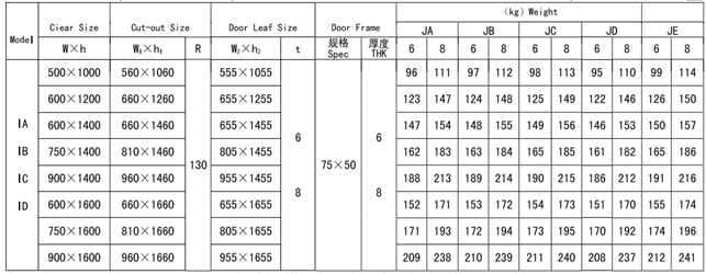 Hisea Catalog-Door 2-2781.png