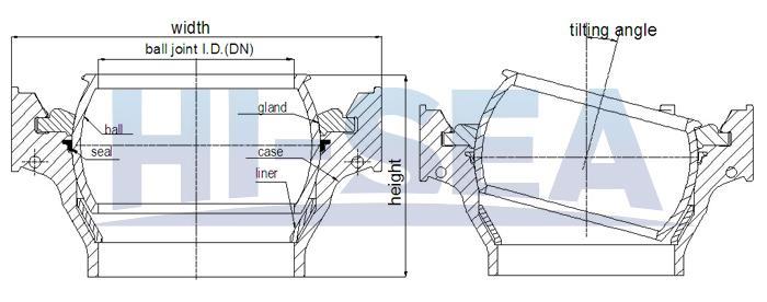 dredge ball joints drawing.jpg